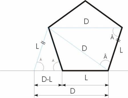 lado y diagonal del pentágono
